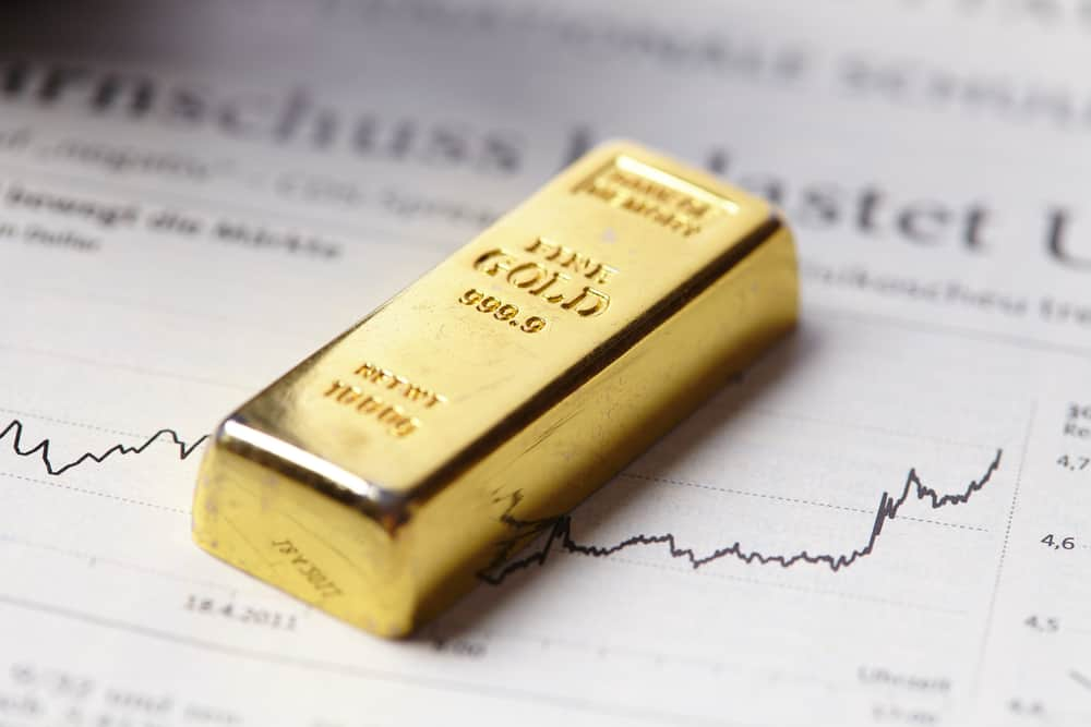 Learn the Basics About Investing in Gold